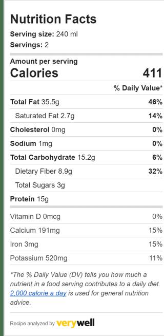 Nutrition Label Embed  880632504 1c594f73fa4a44e8934e5a6dbb76e747