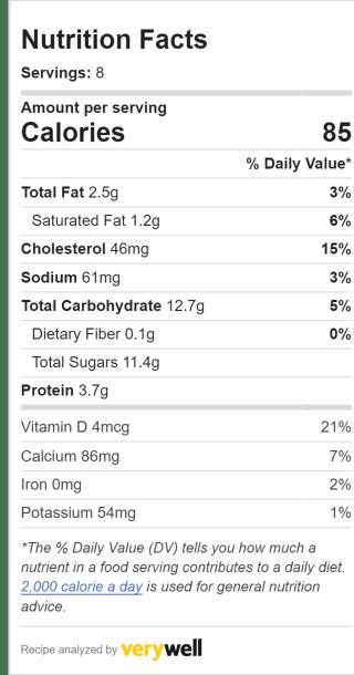 Nutrition Label Embed  1054603046 ceef337ec99a4df4a6c34af5ddb03202