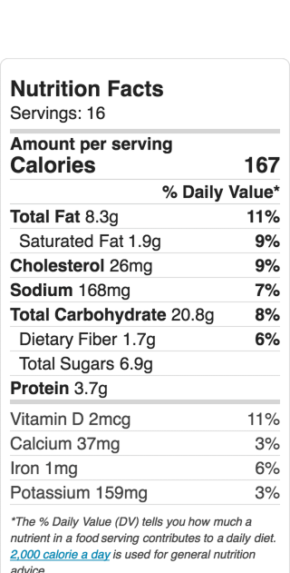 Nutritional Information for Zucchini Pecan Quick Bread using 4 oz pecans. Serves 16.