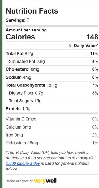 Nutrition Label Embed 1603233199 6bcba479b34745709ee3d161ca5c1314