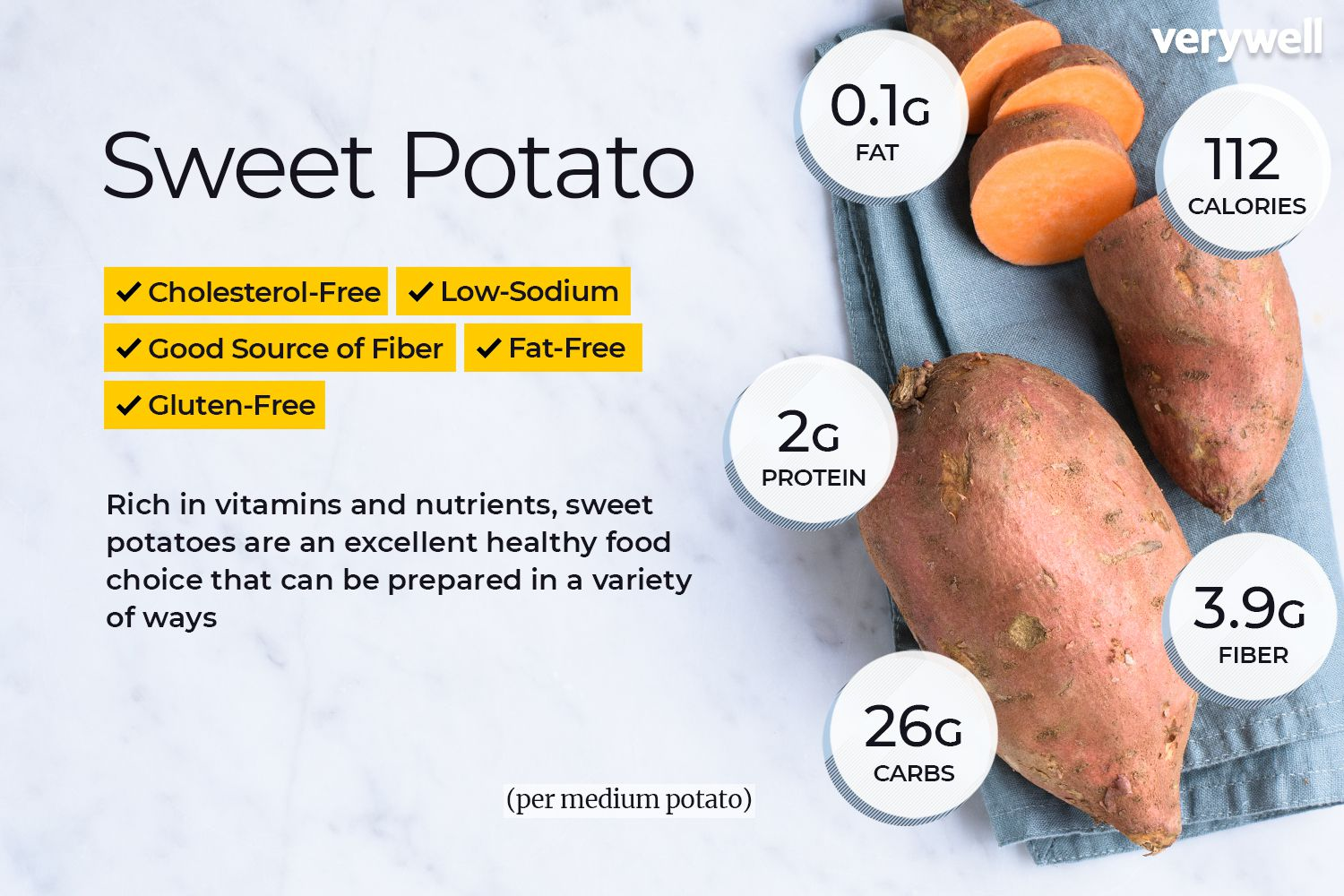 Sweet Potato Nutrition Facts And Health Benefits