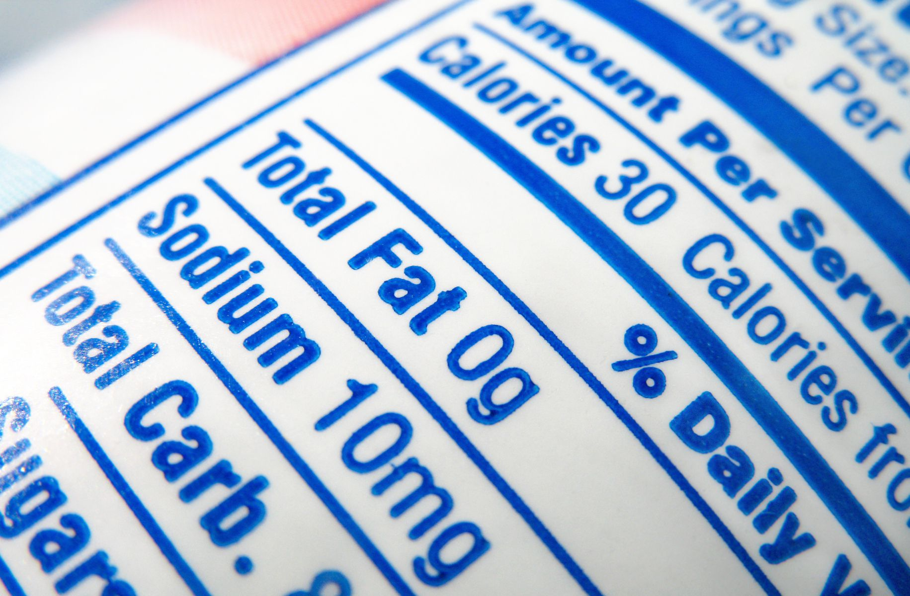 How To Count Carbs And Read Nutrition Labels