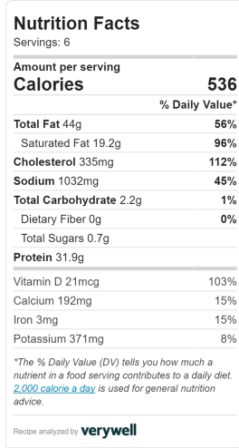 Keto Sausage and Cream Cheese Breakfast Casserole Nutrition Facts
