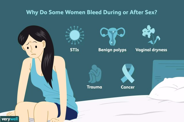 Why Do Some Women Bleed During or After Sex?