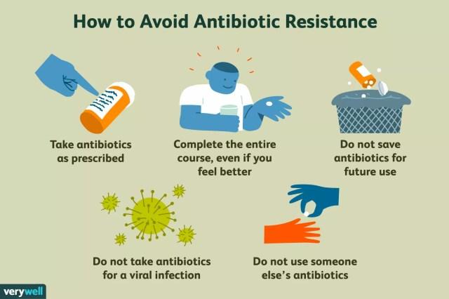 How to avoid antibiotic resistance