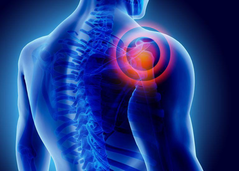 chronic pain treatment, pain specialists