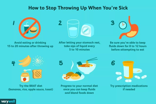 how to stop throwing up when you're sick