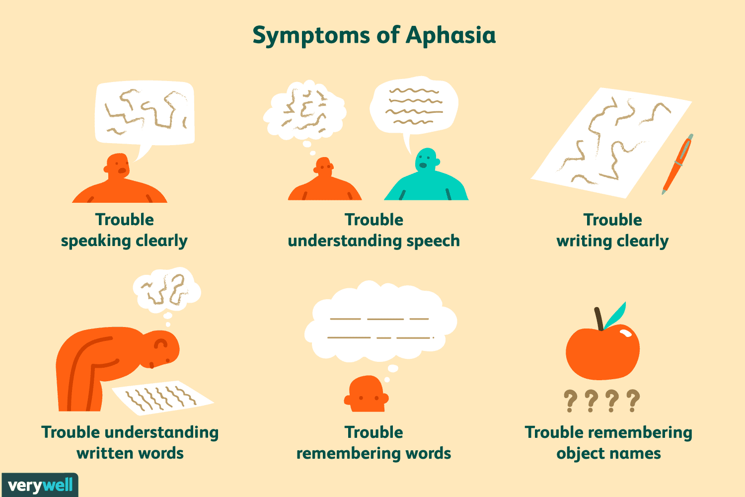 Aphasia In Multiple Sclerosis Causes And Symptoms