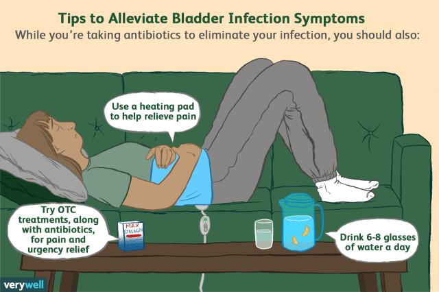 bladder infection symptoms treatment
