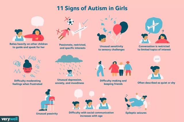 autism in girls