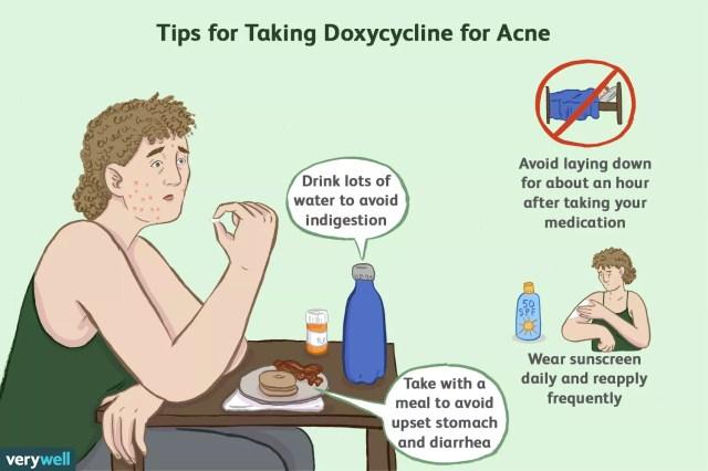 doxycycline for acne