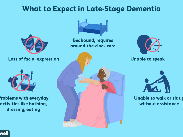 All You Need To Know About Dementia And Alzheimer's Disease. 11