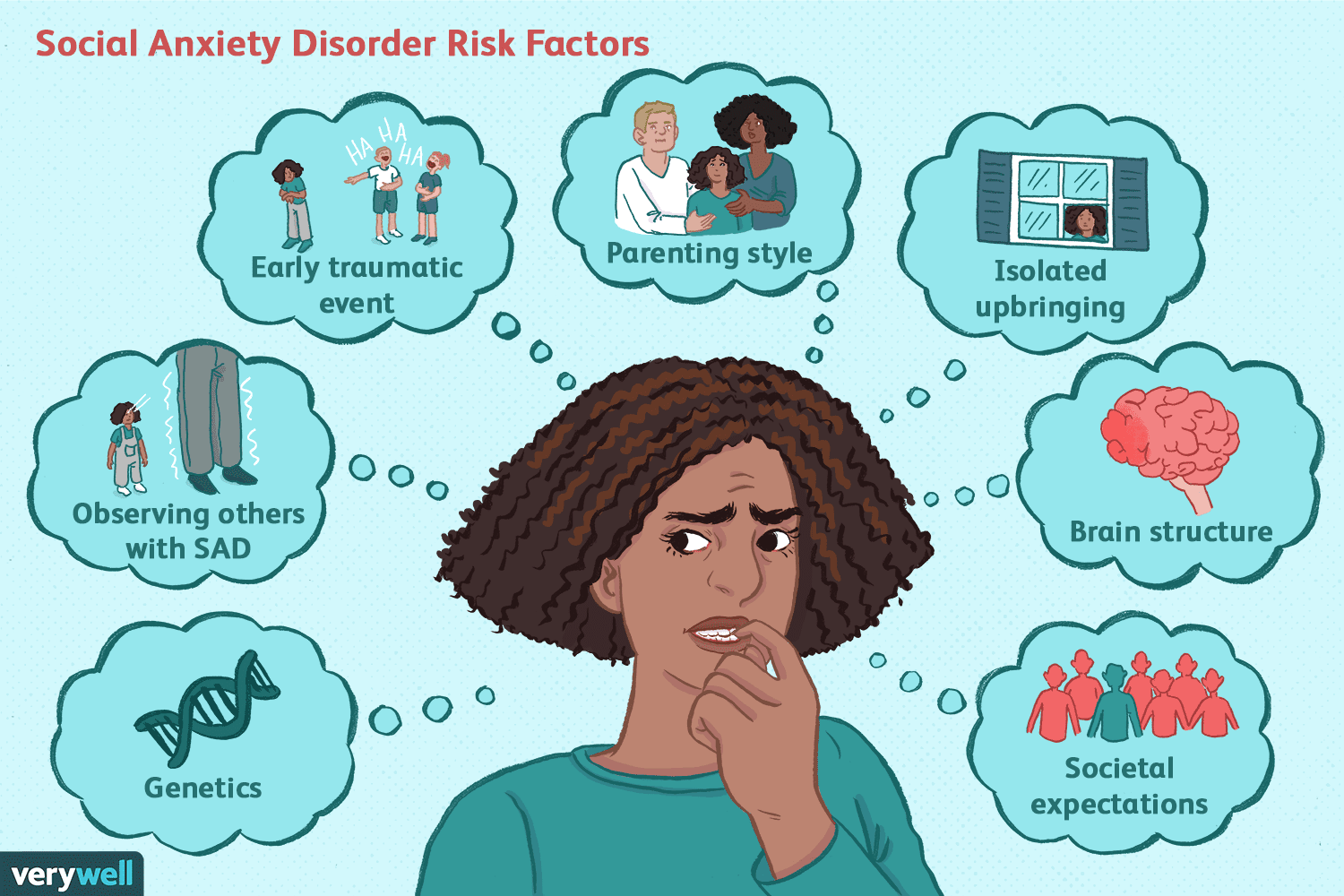 Understanding The Causes Of Social Anxiety Disorder