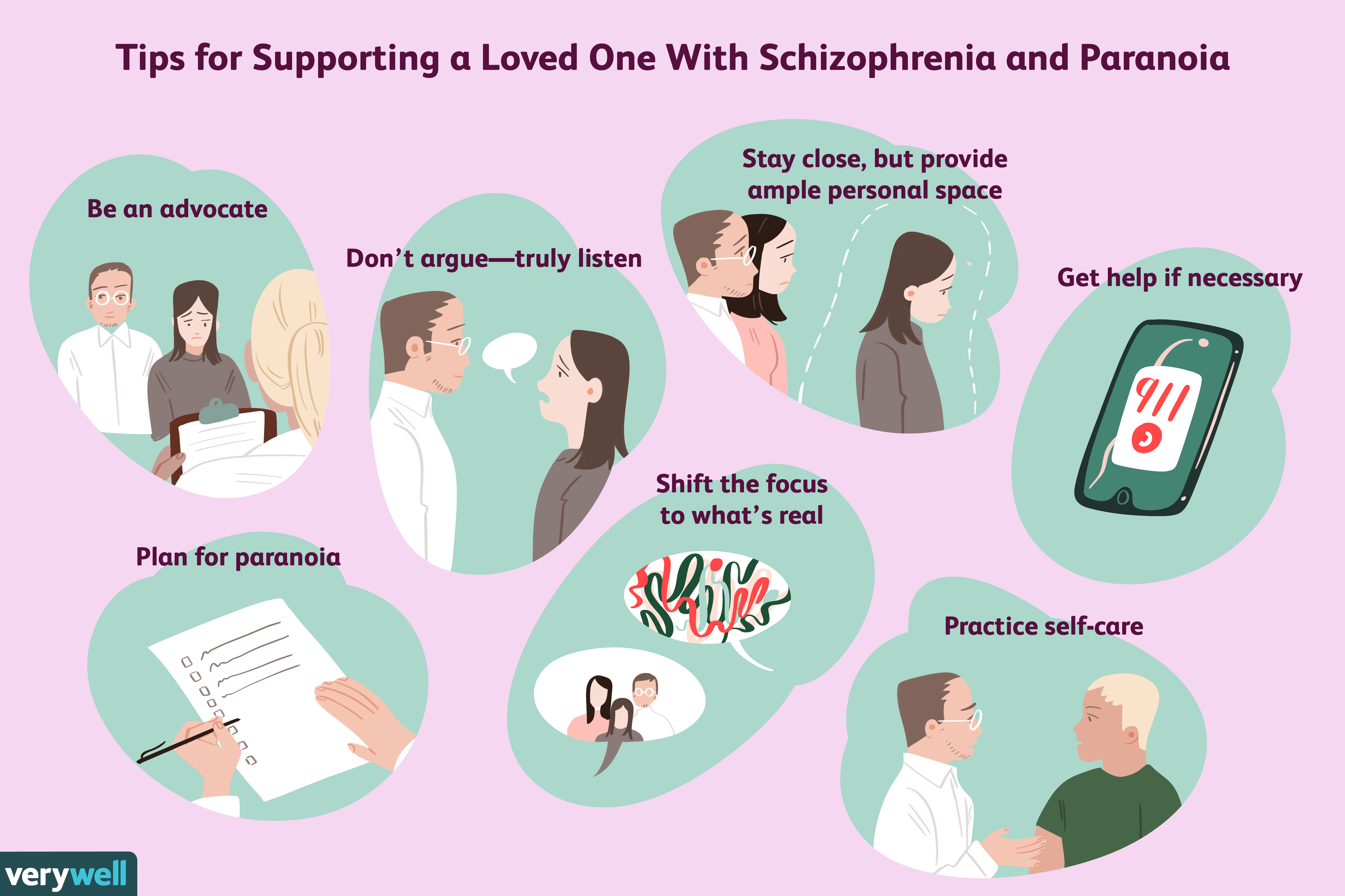 Worksheets For Schizophrenia