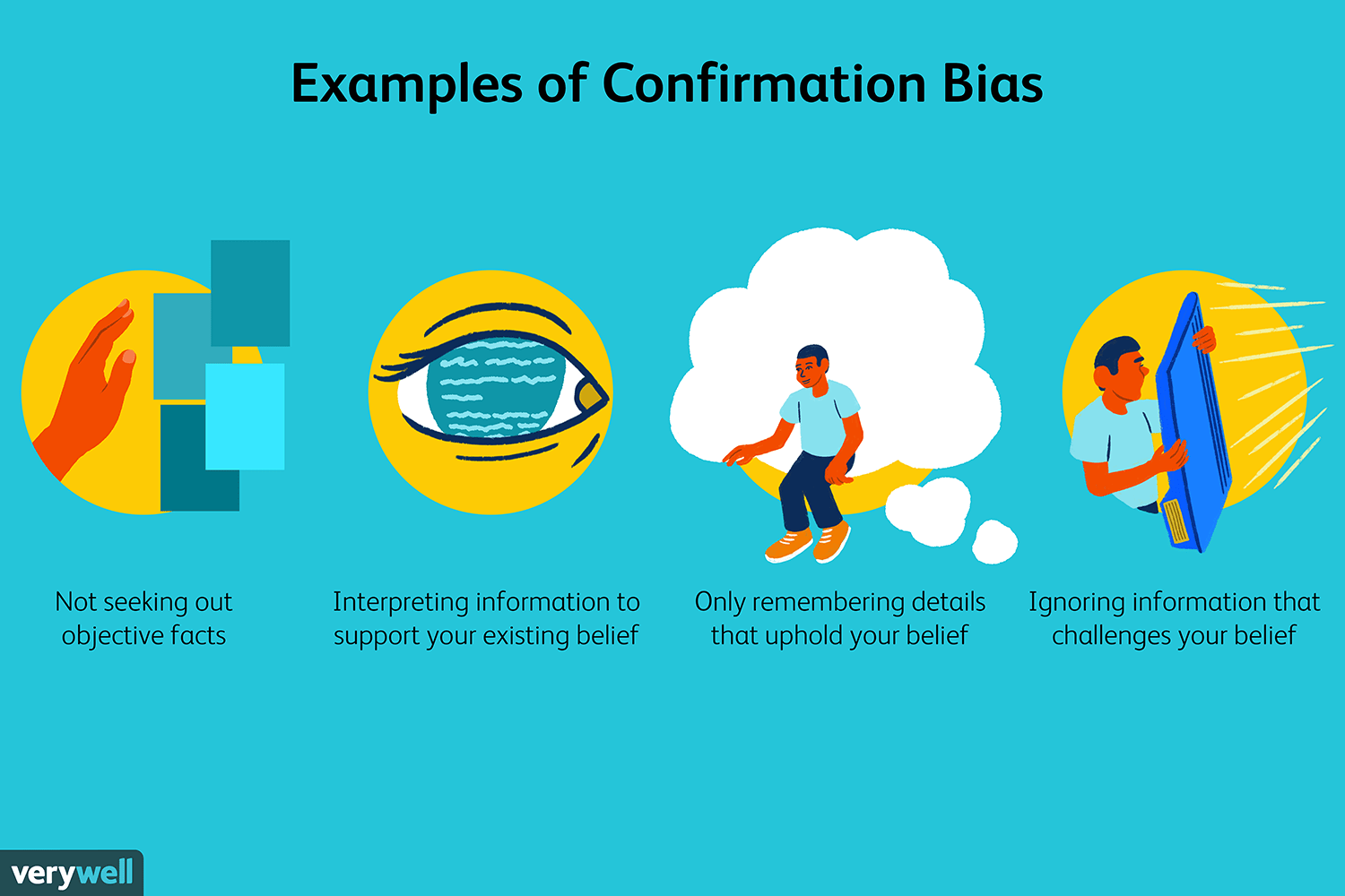 Examples and Observations of a Confirmation Bias