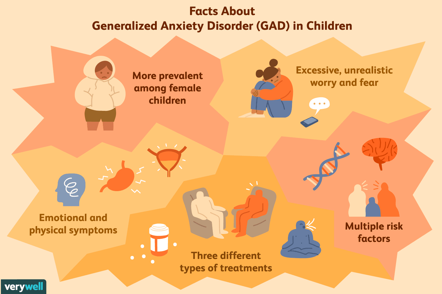 Understanding Generalized Anxiety Disorder In Children