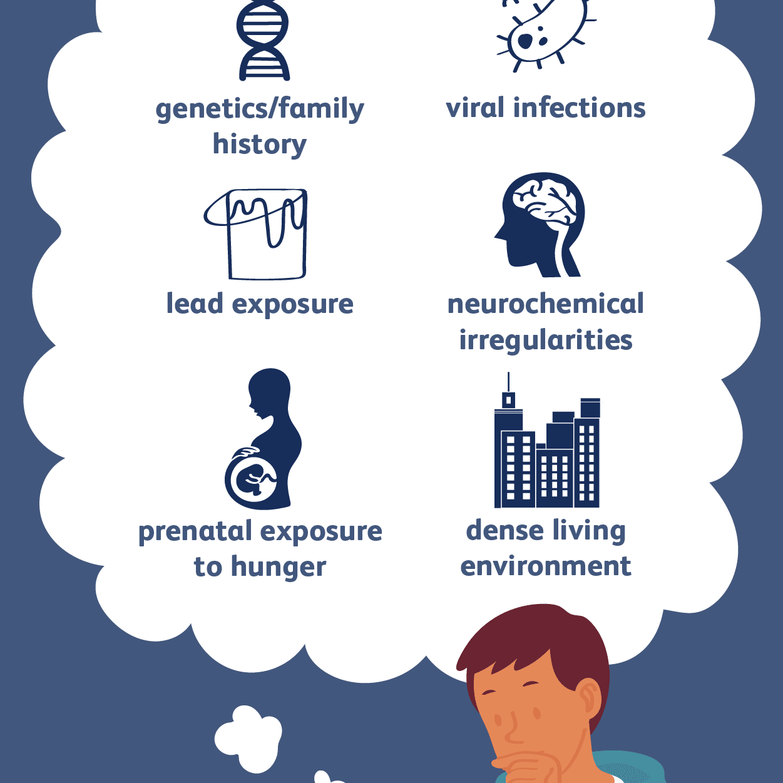 Schizophrenia Causes And Risk Factors