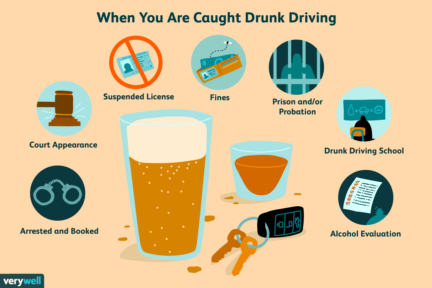 Drunk Driving Is An Example Of Drunk Driving Essay