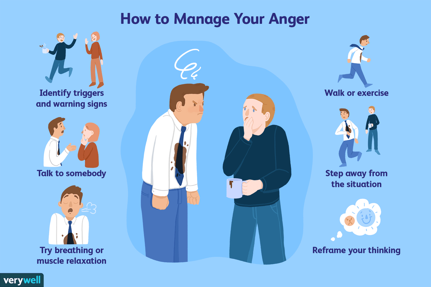 Exercises For Anger Management For Adults