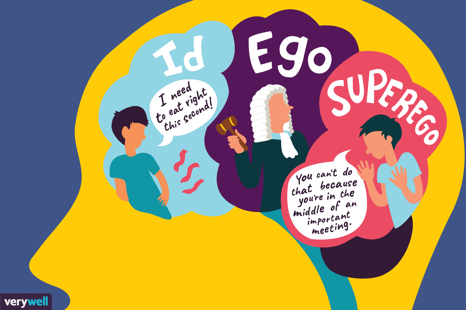 Id Ego And Superego Freud S 3 Parts Of Personality