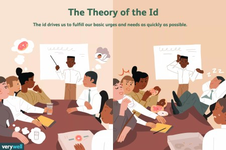 """illustration of teacher standing in front of classroom with words """"theory of the Id"""""""
