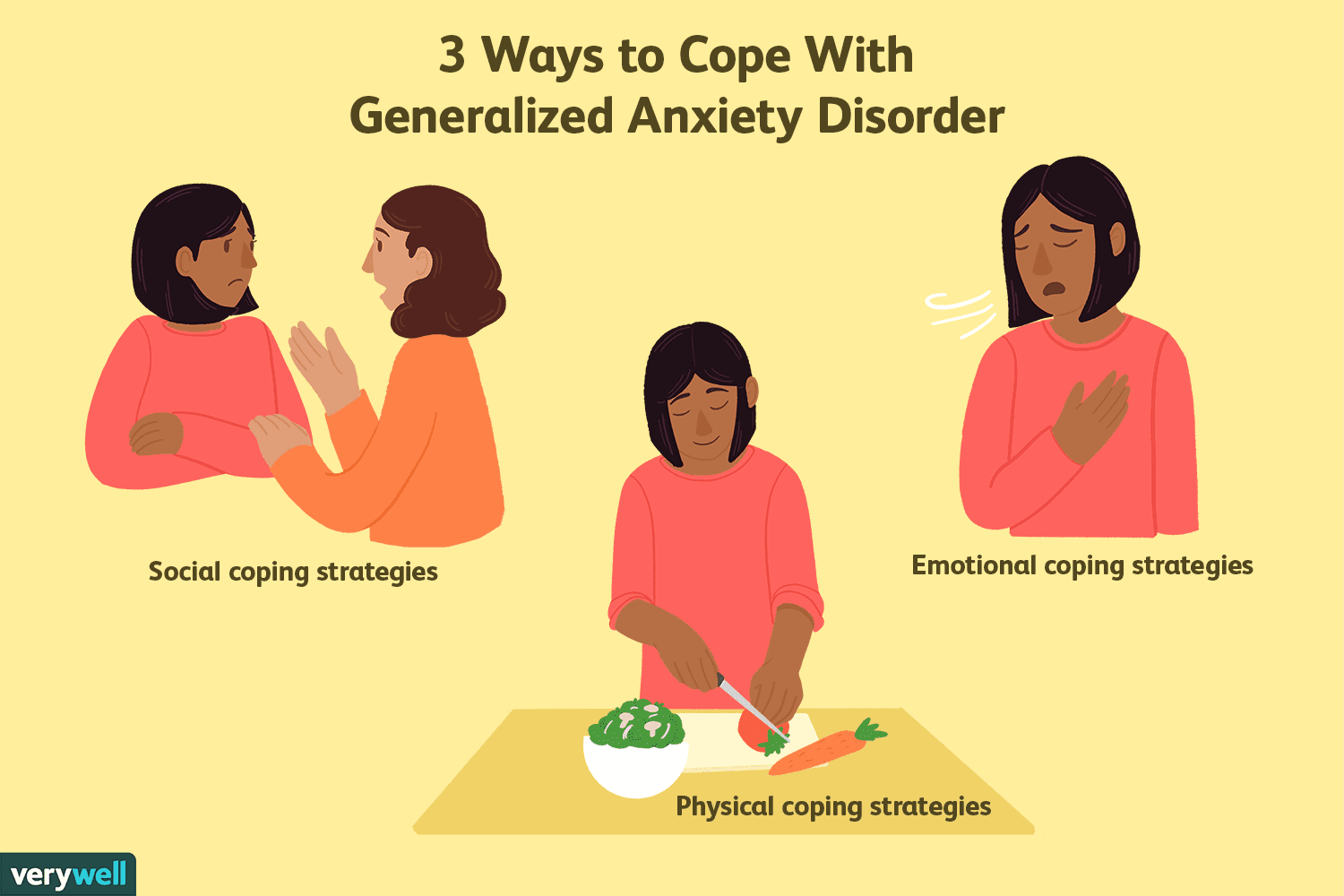 Coping With Generalized Anxiety Disorder Tips For Living Well