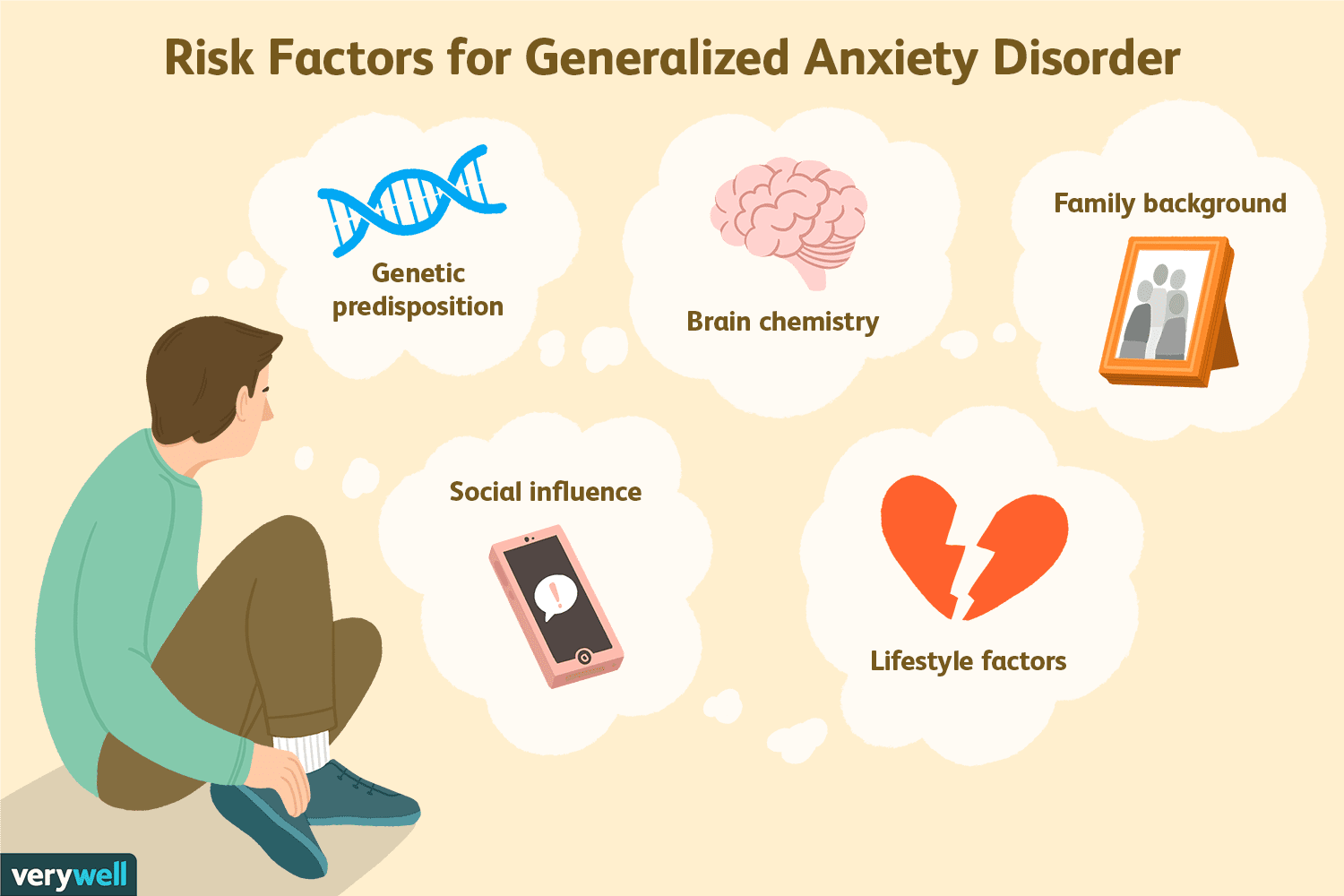 Causes And Risk Factors Of Generalized Anxiety Disorder