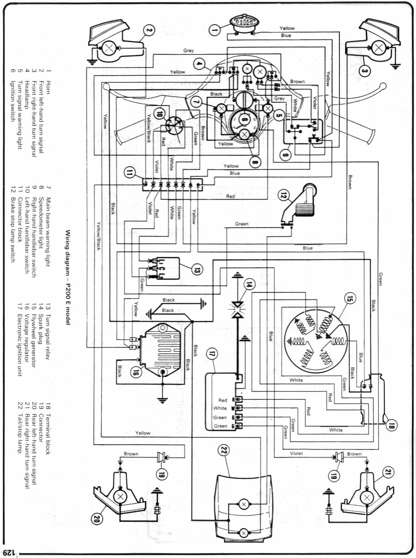 Wiring Diagram Cdi Vespa Apktodownload