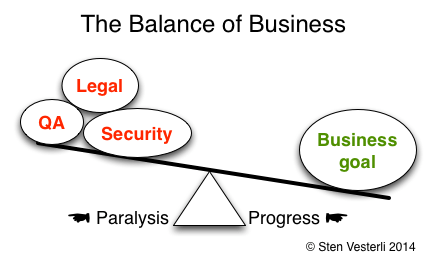 The Balance of Business