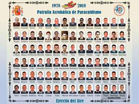 Miembros Papea. VetPac