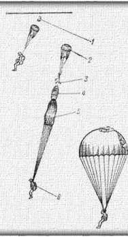 Diagrama de apertura paracaidas ruso D6 Patriot