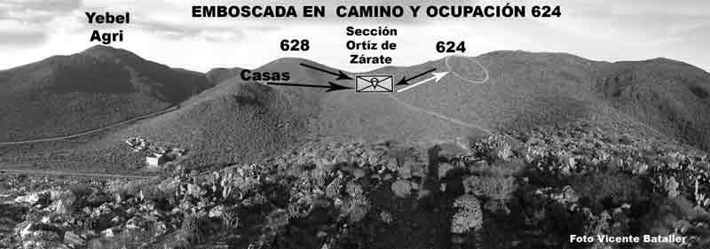 Emboscada Sección Paracaidista del Tte. Ortíz de Zárate
