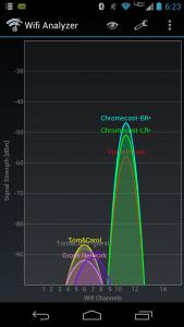 Chromecast wifi analyzer