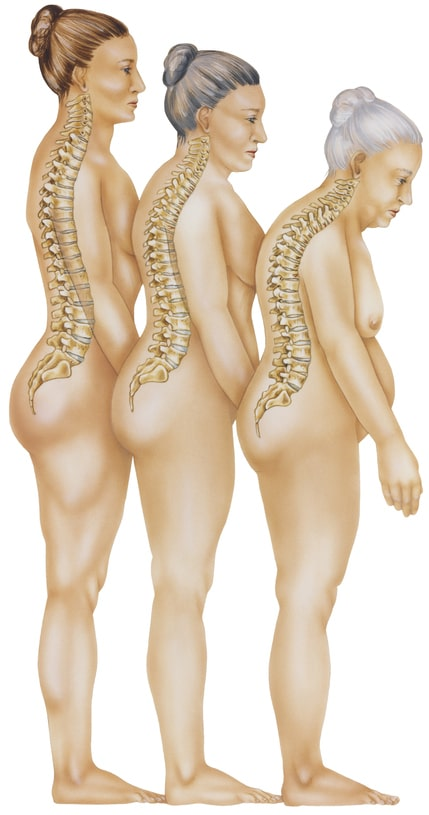 Menopause, menopausal women, average age of menopause, female arousal after menopause, do women enjoy sex after menopause What are the 34 symptoms of menopause?