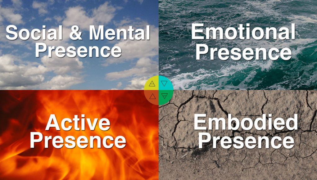 Theories of Presence in Virtual Reality