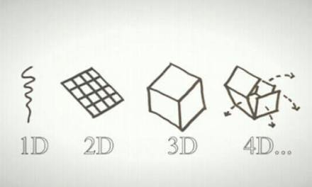 4D Printing Market: 4D Printing Could Replace 3D Printing in the Future