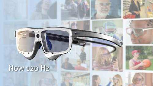 New Standard With Eye Tracking Glasses at 120 Hz