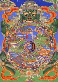 Il ciclo del Samsara