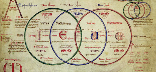 Gioacchino da Fiore Liber Figurarum