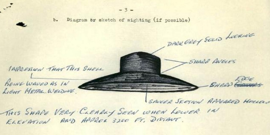 Ipotesi e teorie sul fenomeno UFO