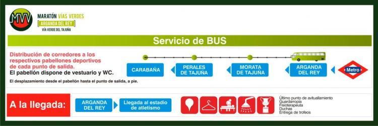 autobus-maraton-vias-verdes