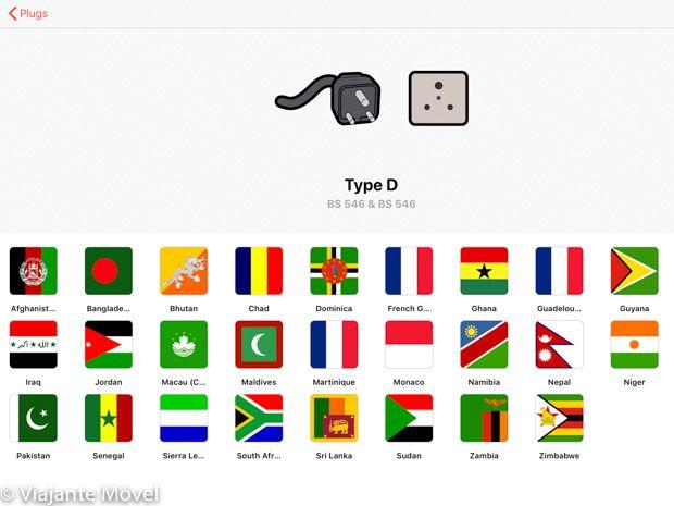 Todos os plugs do mundo: app plugs of the world