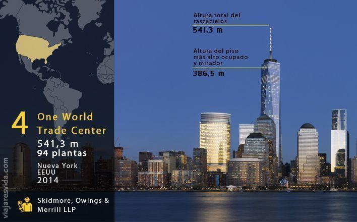 Viajaresvida - One World Trade Center