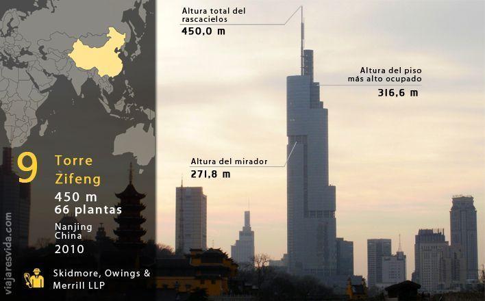 Viajaresvida - Torre Zifeng en Nanjing