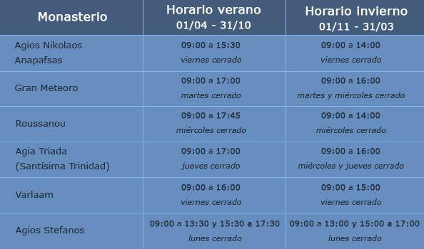 Horarios de los monasterios de Meteora