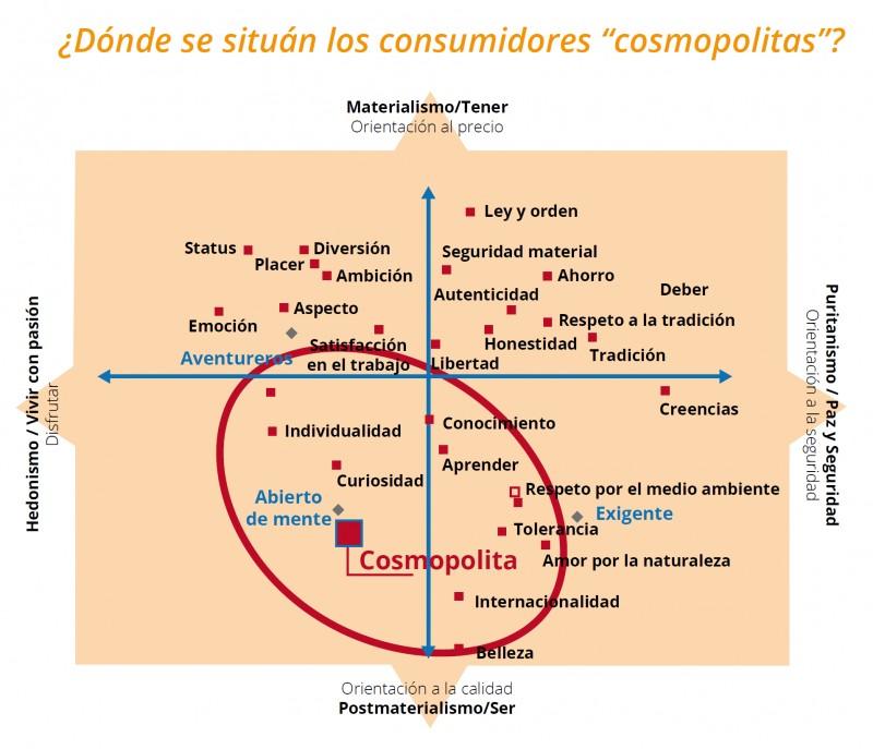gryAfico_cosmopolitas