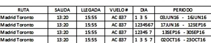 vuelos_Madrid-CanadyA