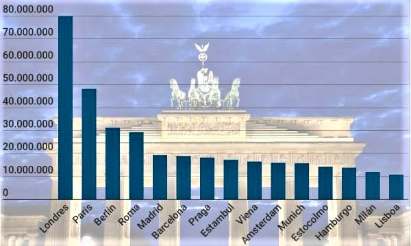 M_002959_hoteles-ranking