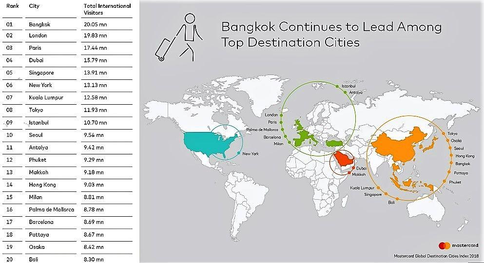 L_213442_ranking-ciudades-gdci-maph2