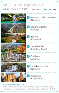 7 rincones a descubrir en España